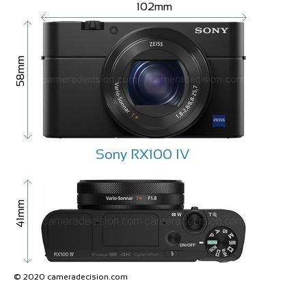 Sony RX100 IV Body Size Dimensions