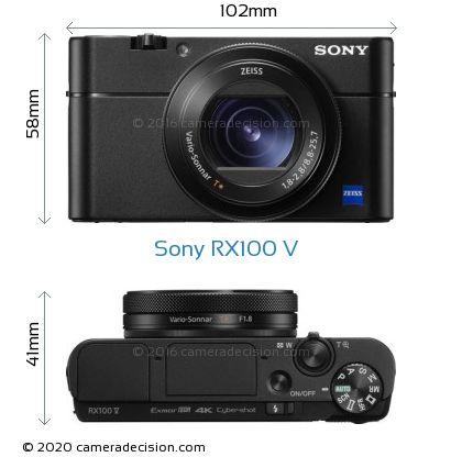 Sony RX100 V Body Size Dimensions