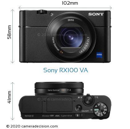 Sony RX100 VA Body Size Dimensions