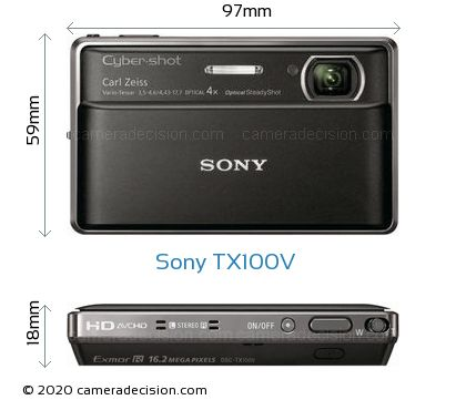 Sony TX100V Body Size Dimensions