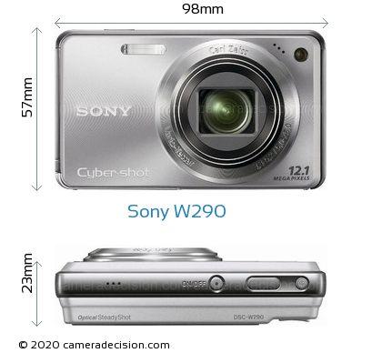 Sony W290 Body Size Dimensions