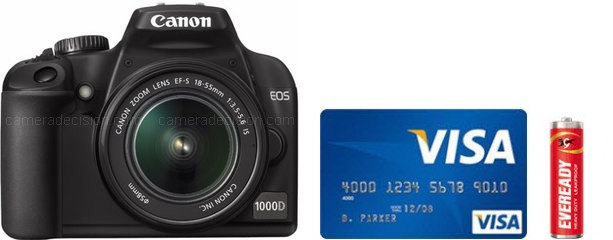 Canon 1000D Real Life Body Size Comparison
