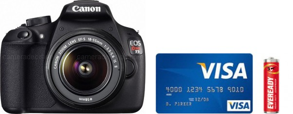 Canon 1200D Real Life Body Size Comparison