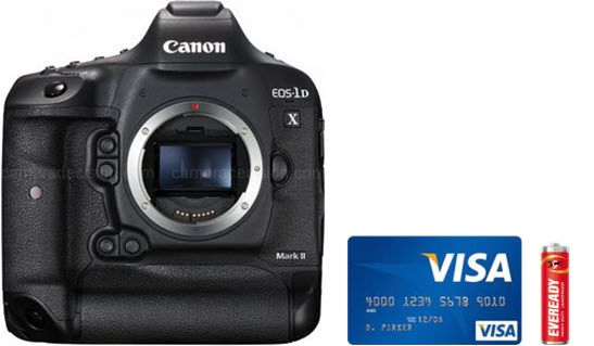Canon 1D X II Real Life Body Size Comparison