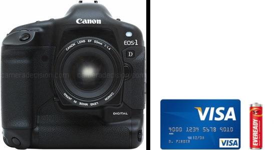Canon 1D Real Life Body Size Comparison