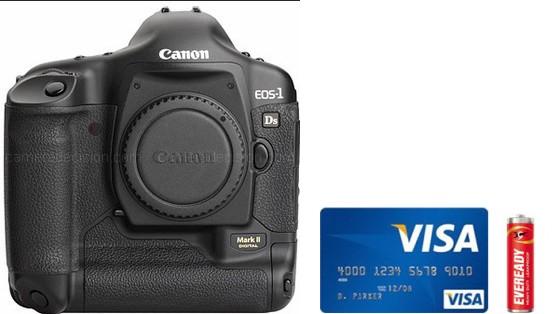 Canon 1Ds MII Real Life Body Size Comparison