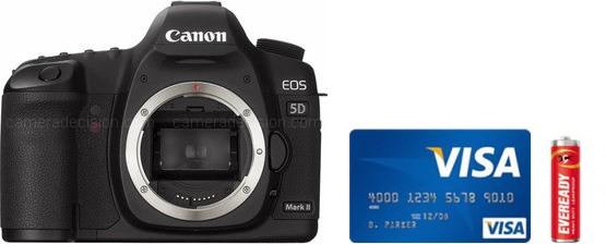 Canon 5D MII Real Life Body Size Comparison