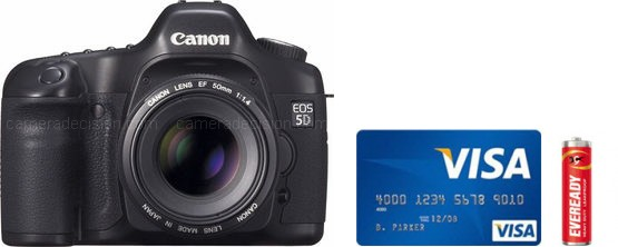 Canon 5D Real Life Body Size Comparison