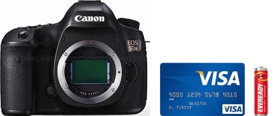Canon 5DS Real Life Body Size Comparison