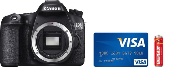 Canon 70D Real Life Body Size Comparison
