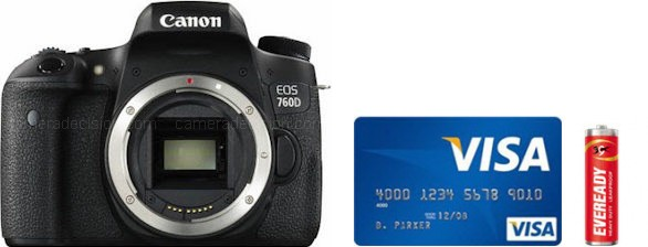 Canon 760D Real Life Body Size Comparison
