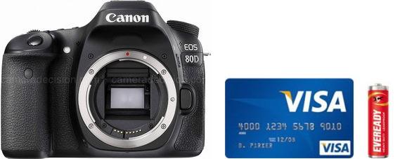 Canon 80D Real Life Body Size Comparison