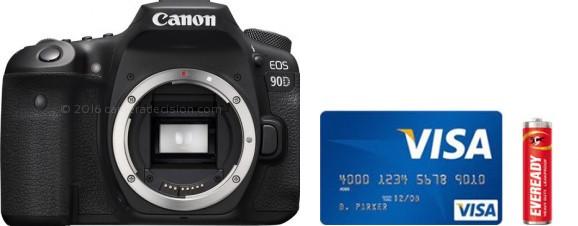 Canon 90D Real Life Body Size Comparison