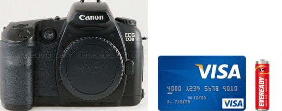 Canon D30 Real Life Body Size Comparison