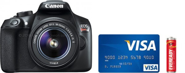 Canon EOS T6 Review