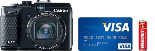Canon G1 X Real Life Body Size Comparison