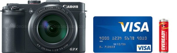 Canon G3 X Real Life Body Size Comparison