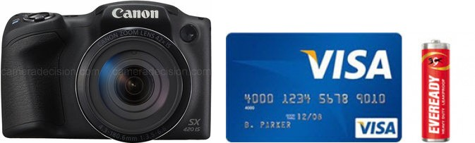 Canon SX420 IS Real Life Body Size Comparison