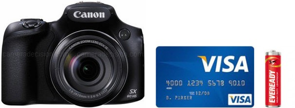 Canon SX60 HS Real Life Body Size Comparison