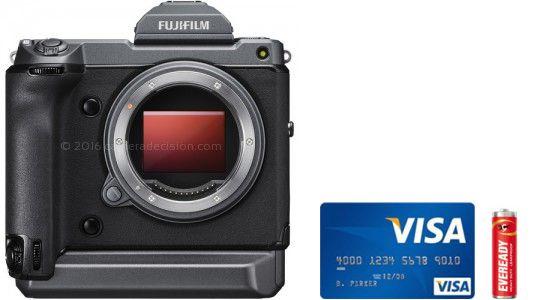 Fujifilm GFX 100 Real Life Body Size Comparison