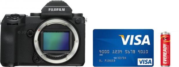 Fujifilm GFX 50S Real Life Body Size Comparison