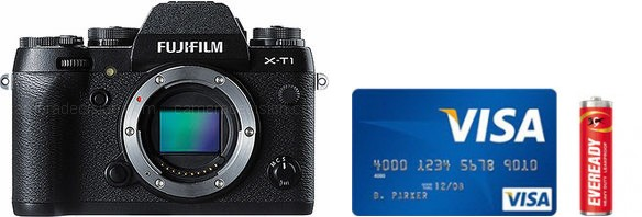 Fujifilm X-T1 IR Real Life Body Size Comparison