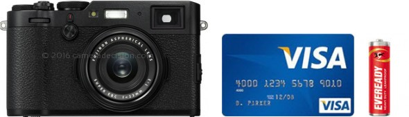 Fujifilm X100F Real Life Body Size Comparison