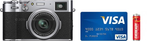 Fujifilm X100V Real Life Body Size Comparison