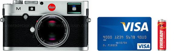 Leica M Typ 240 Real Life Body Size Comparison