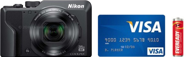 Nikon A1000 Real Life Body Size Comparison