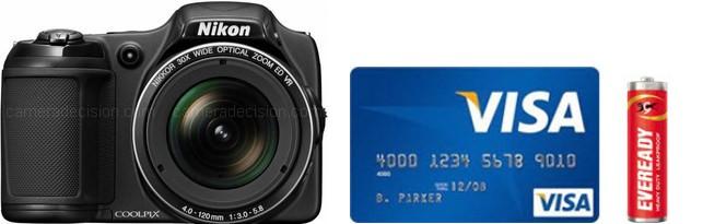 Nikon L820 Real Life Body Size Comparison