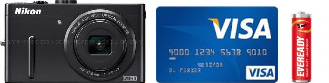 Nikon P300 Real Life Body Size Comparison