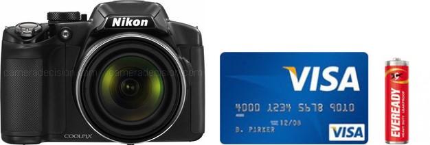 Nikon P510 Real Life Body Size Comparison