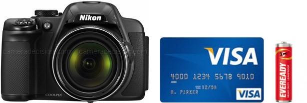 Nikon P520 Real Life Body Size Comparison