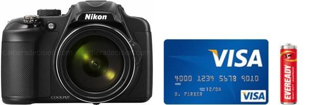 Nikon P600 Real Life Body Size Comparison