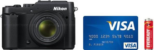 Nikon P7800 Real Life Body Size Comparison