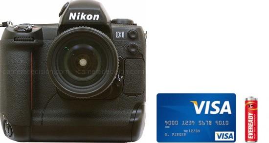 Nikon D1 Real Life Body Size Comparison