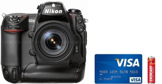 Nikon D2H Real Life Body Size Comparison