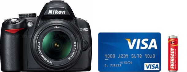Nikon D3000 Real Life Body Size Comparison