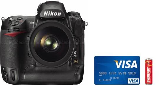 Nikon D3X Real Life Body Size Comparison