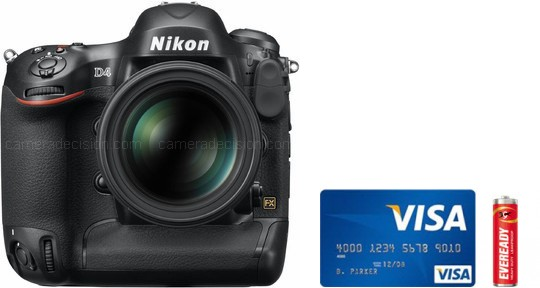 Nikon D4 Real Life Body Size Comparison