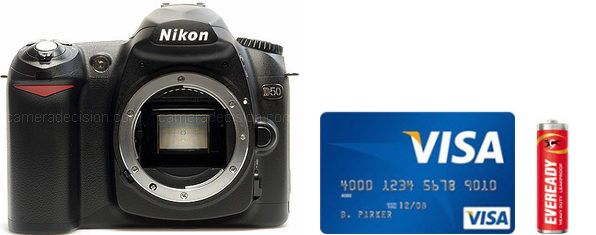 Nikon D50 Real Life Body Size Comparison