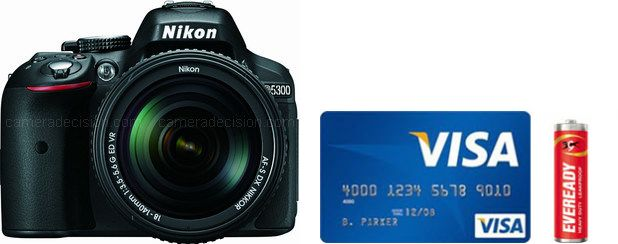 Nikon D5300 Real Life Body Size Comparison