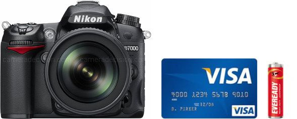 Nikon D7000 Real Life Body Size Comparison