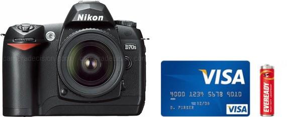 Nikon D70s Real Life Body Size Comparison
