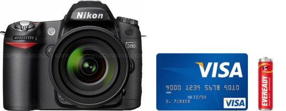 Nikon D80 Real Life Body Size Comparison