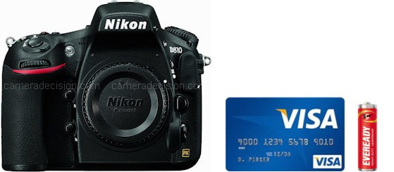 Nikon D810 Real Life Body Size Comparison