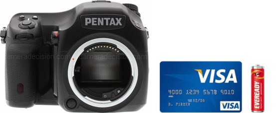 Pentax 645D Real Life Body Size Comparison