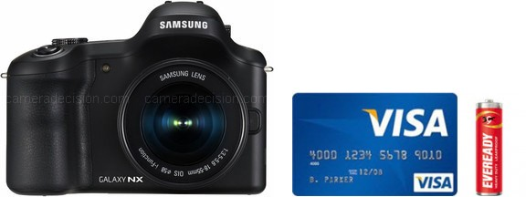 Samsung Galaxy NX Real Life Body Size Comparison