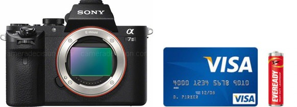 Sony A7 II Real Life Body Size Comparison